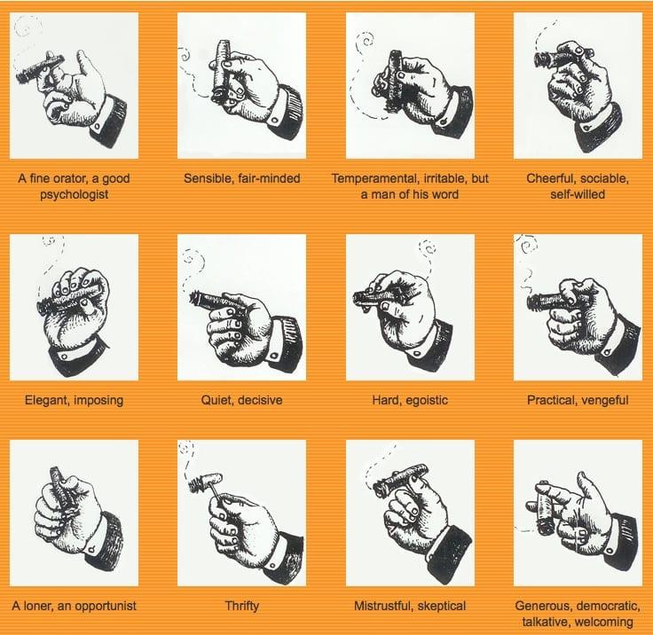 Description of holding cigars